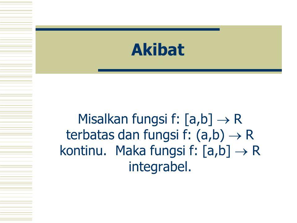 Akibat Misalkan fungsi f: [a,b]  R terbatas dan fungsi f: (a,b)  R kontinu.